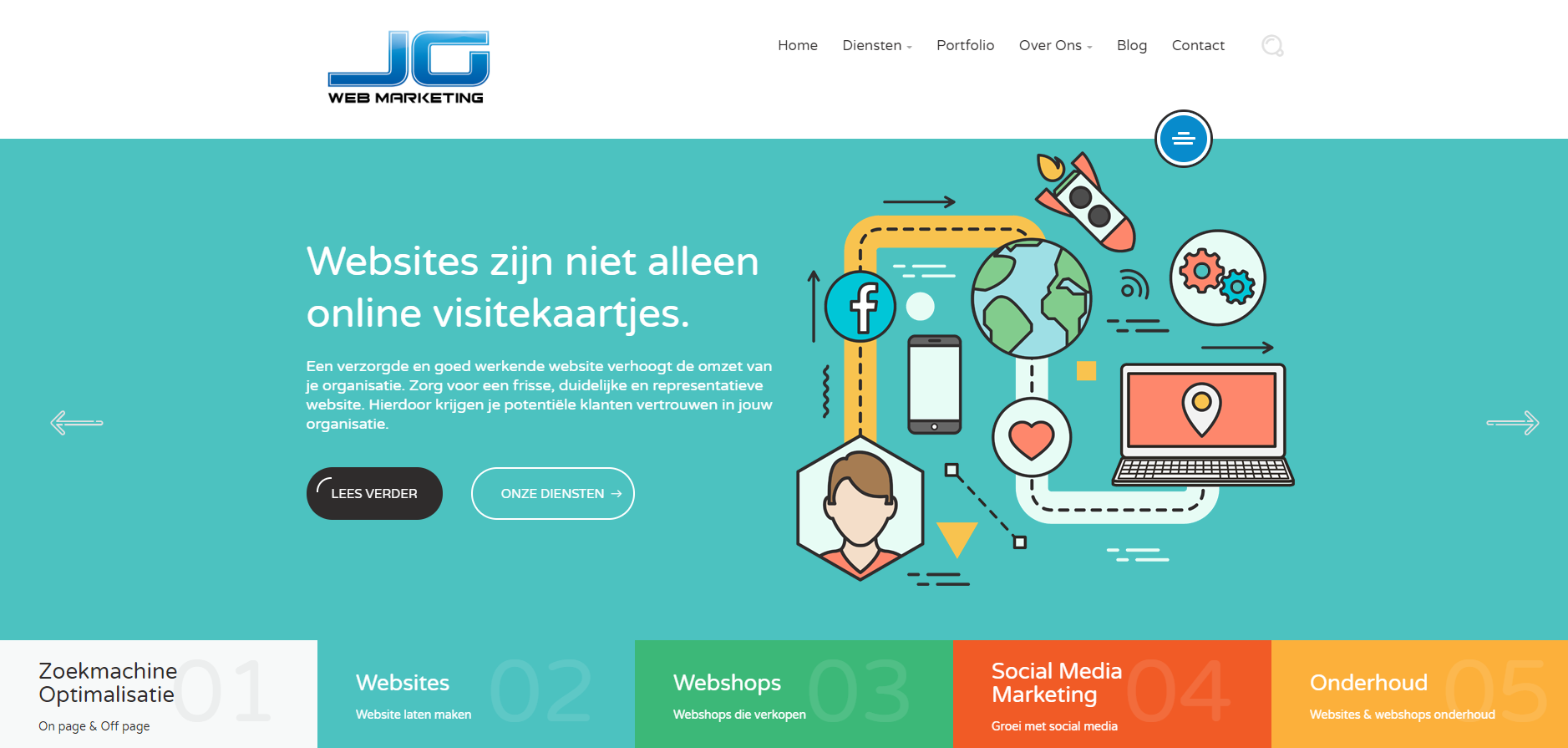 Online marketing Arnhem